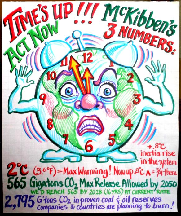 """Time's Up,"" marker poster on paper, Kevin L Miller 2012 -- responding to the July 19, 2012 Rolling Stone article, ( http://tinyurl.com/okyz2nc ) ""Bill McKibben's Terrifying New Math,"" this poster was one of many created for the Lancaster, PA, brainstorming effort to form ""The HIVE of Planet-Loving Activity"" (See our FaceBook page) to take creative action and support all efforts to halt Global Climate Change."